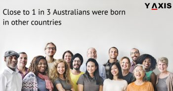 Close to 1 in 3 Australians were born in other countries