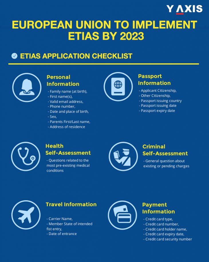ETIAS not mandatory till 2023