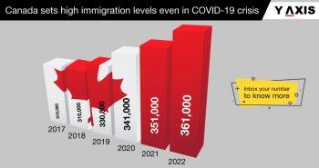 Canada needs immigrants