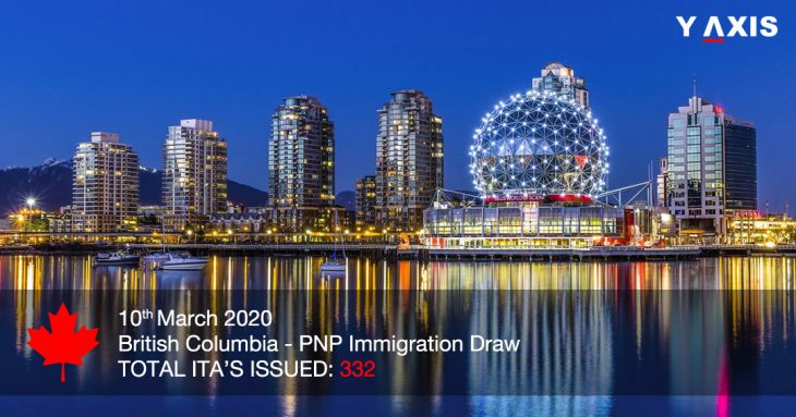British Columbia - PNP Immigration Draw.