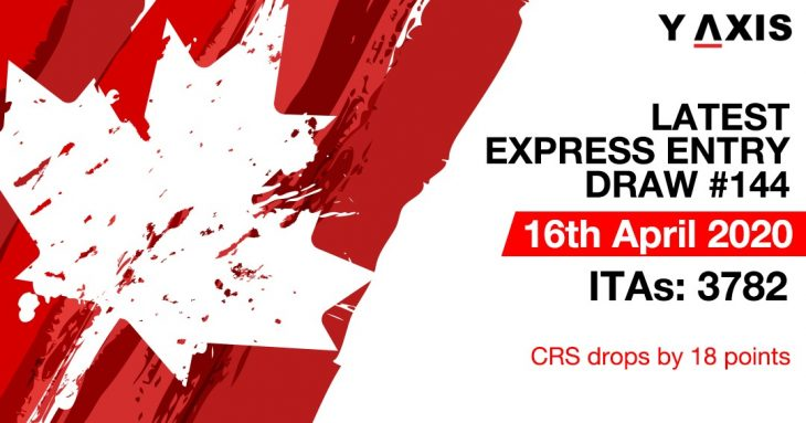 Canada Express Entry Draw