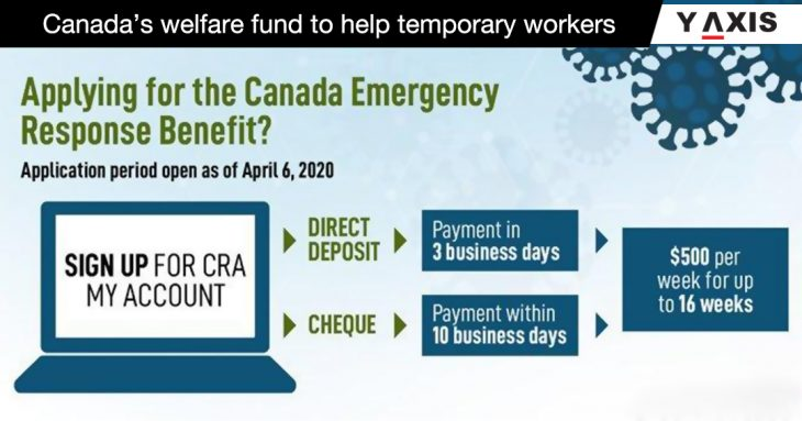 Canada allots fund for workers