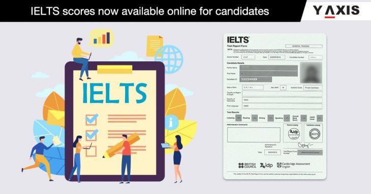 IELTS Online scorecards