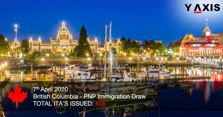 British Columbia - PNP Immigration Draw