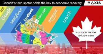 6 Canada tech companies