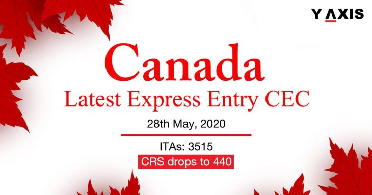 canada express entry latest draw