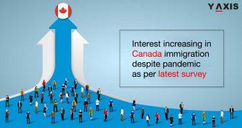 Canada immigration survey