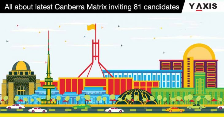 Canberra Matrix