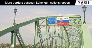 Hungary Slovakia Czech open borders