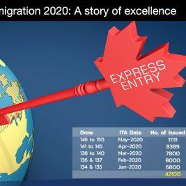 Canada draws 2020