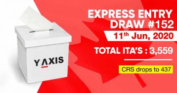 Canada Latest Express Entry Draw