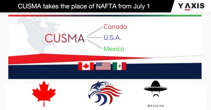 NAFTA to CUSMA