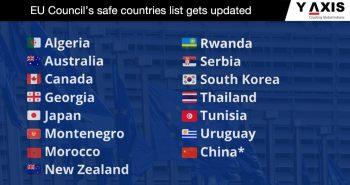 Schengen countries updated list