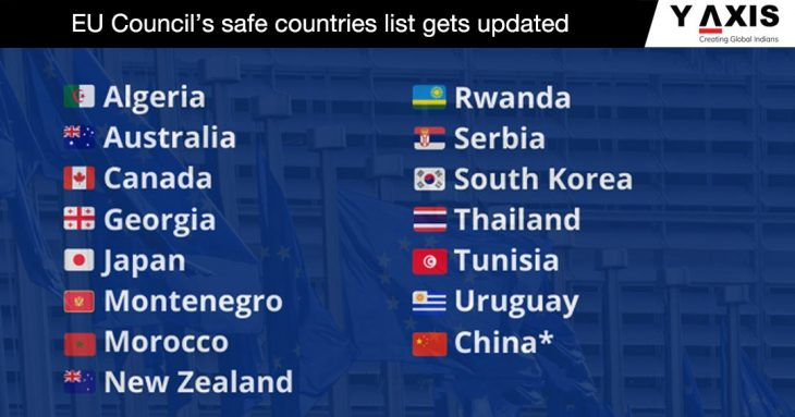 Schengen countries updated list