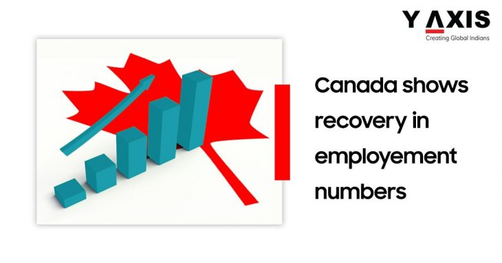 Canada employment recovery