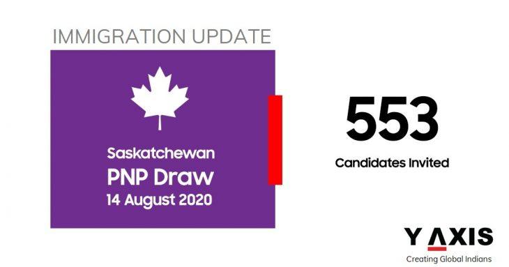 Saskatchewan's August 14 draw invites 533