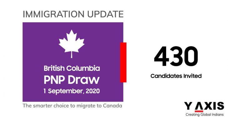 British Columbia sets the path for 430 new potential immigrants