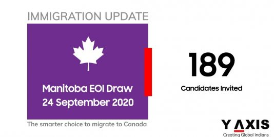 Manitoba's EOI draw invites 189 candidates