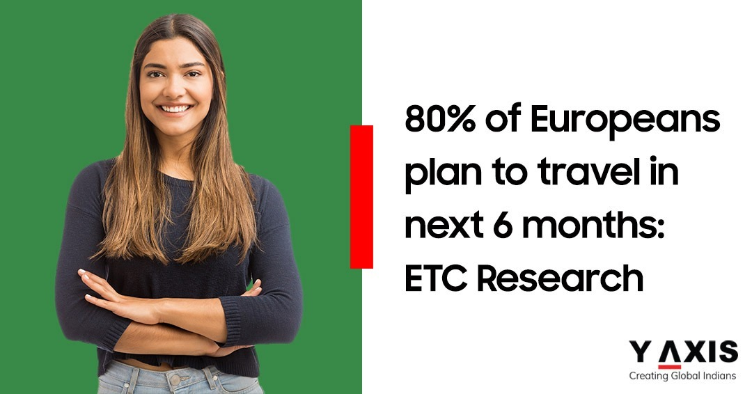 80% Europeans planning to travel inside Europe