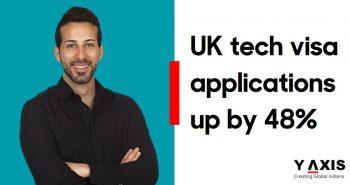 UK tech visa applications