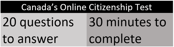 Canada will now offer test for citizenship online