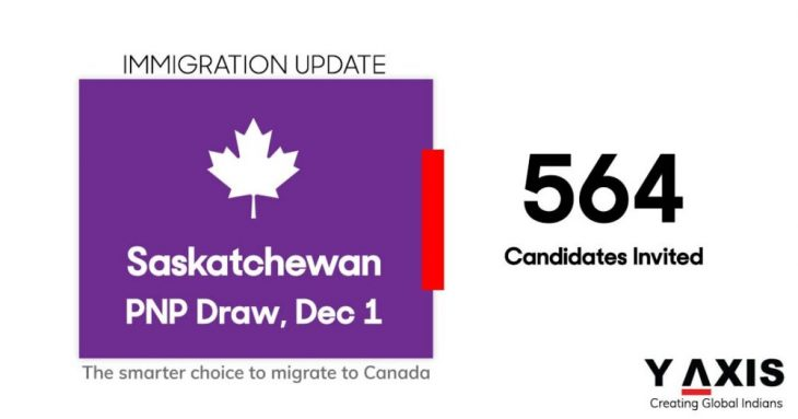 Saskatchewan welcomes 564 new immigrants on Dec 1