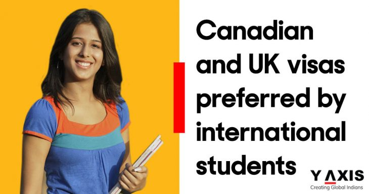 Canadian and UK visas preferred by international students