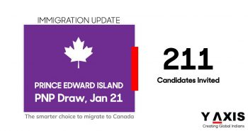 Invites were sent to immigration candidates on Jan 21, 2021