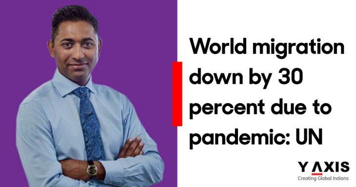 World migration down 30 percent due to pandemic UN