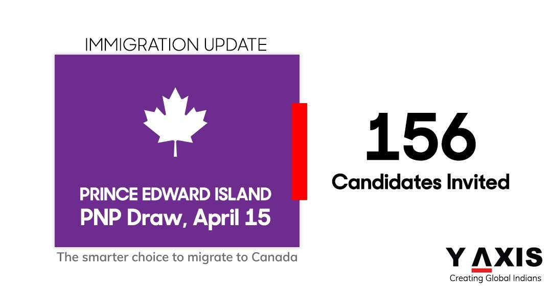 Prince Edward Island issues 156 invites to immigration candidates