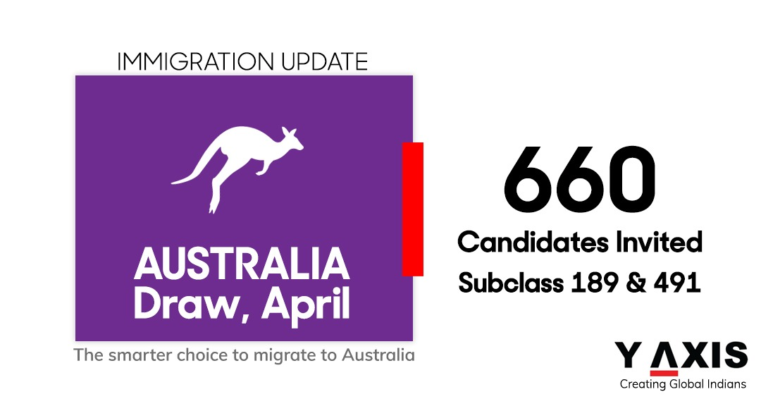 Australia invited skilled foreign workers in latest round