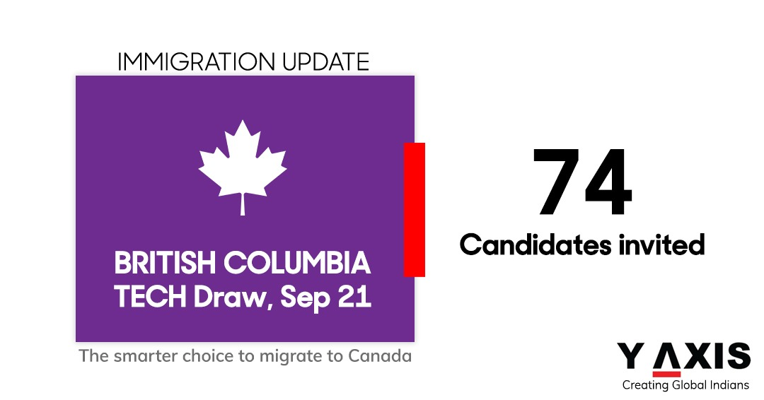 BC PNP invites 74 tech-skilled immigration candidates, offers nomination