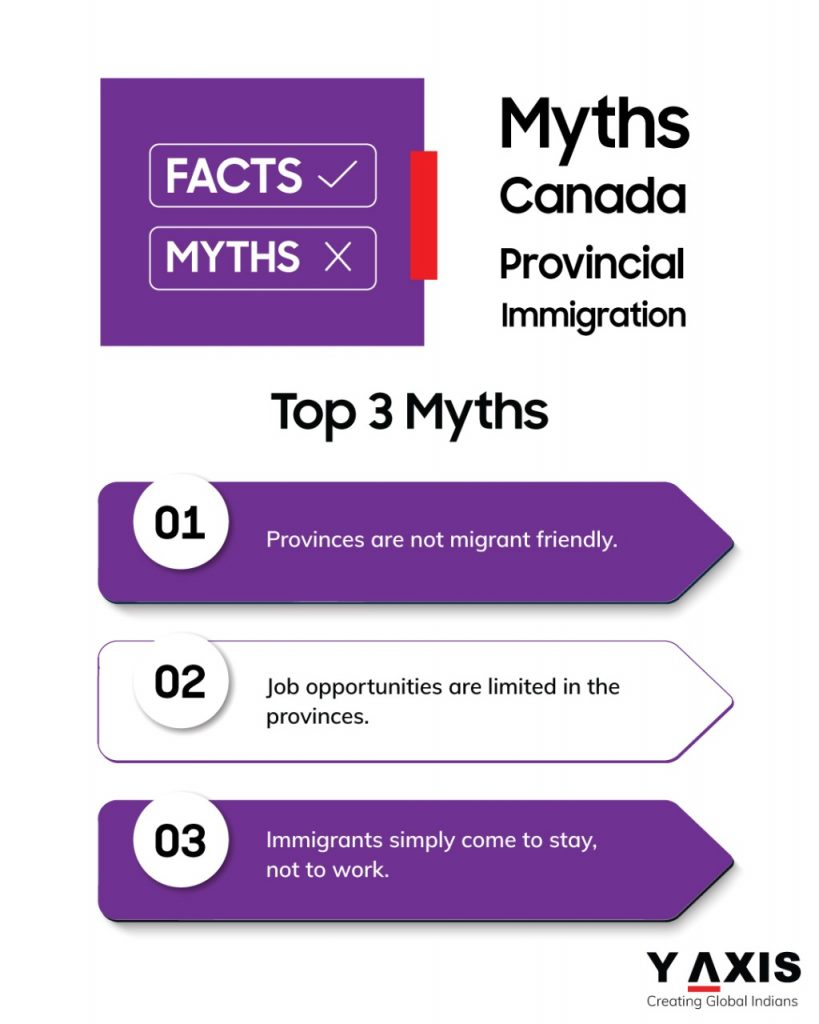 Get rid of the major myths about Canada immigration system
