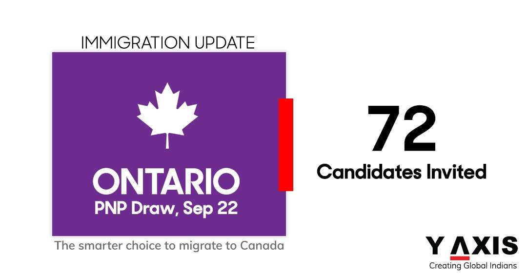 Nomination offered to 72 immigration candidates by Ontario PNP