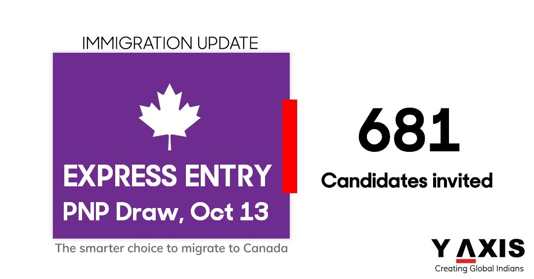 In the Oct 13 Express Entry draw, 681 candidates offered Canada PR