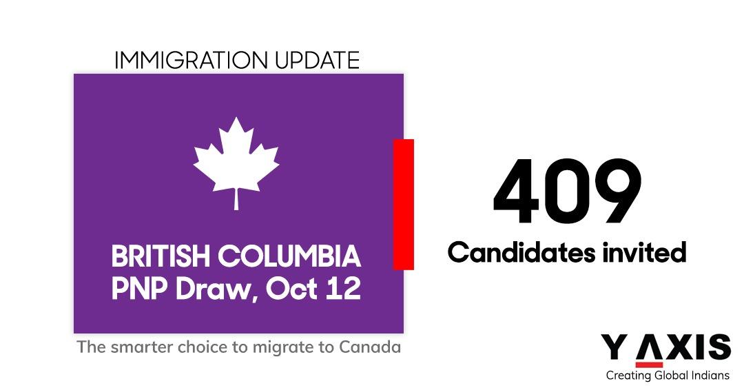 BC PNP invites 409 immigration candidates, offers nomination