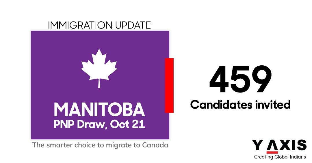 Manitoba PNP invites 459 immigration candidates